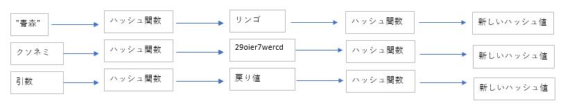 f:id:tennokamisamanoiuto-ri:20171216131818p:plain