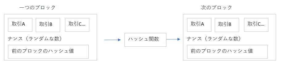 f:id:tennokamisamanoiuto-ri:20171216141153p:plain