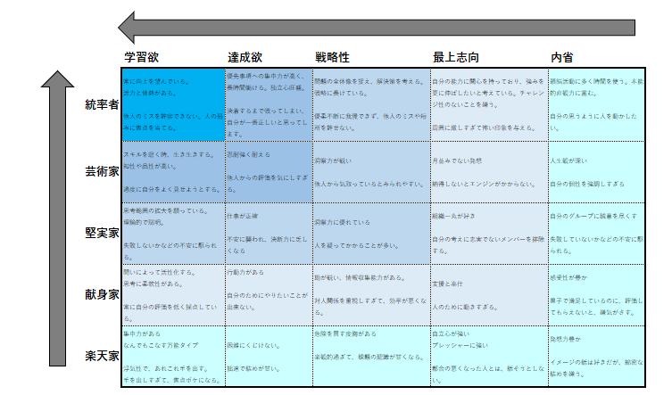 f:id:tennokamisamanoiuto-ri:20180104205002p:plain