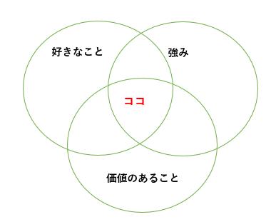 f:id:tennokamisamanoiuto-ri:20180106220639p:plain