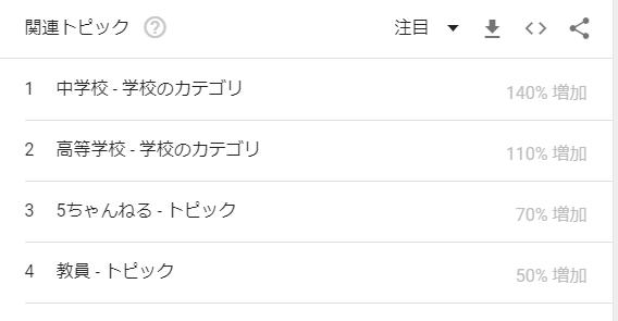 f:id:tennokamisamanoiuto-ri:20180114192956p:plain