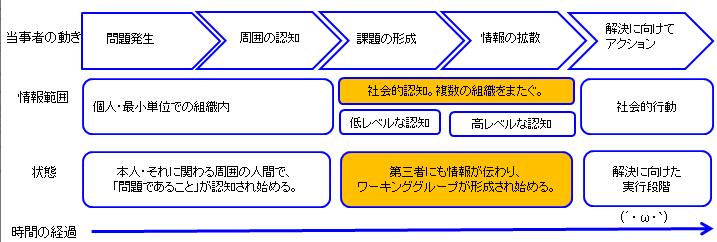 f:id:tennokamisamanoiuto-ri:20180114194055p:plain