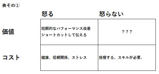 f:id:tennokamisamanoiuto-ri:20180121183703p:plain