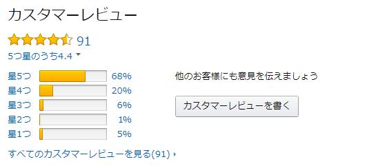 f:id:tennokamisamanoiuto-ri:20180122182136p:plain