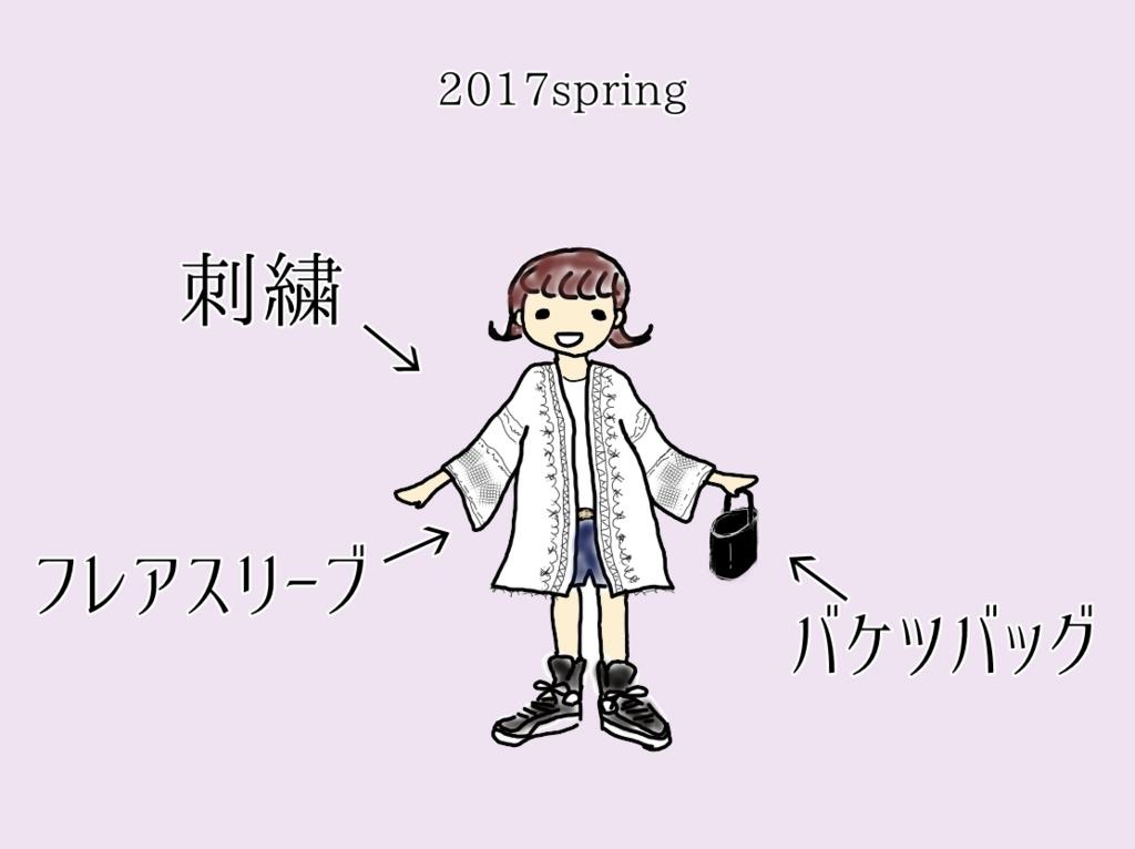 f:id:tenpadesu:20170309133728j:plain
