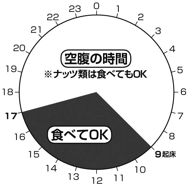 f:id:tenpomorimori0604:20210518235555p:plain