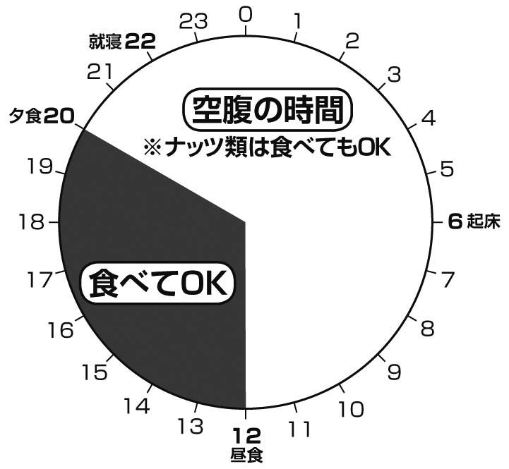 f:id:tenpomorimori0604:20210518235653p:plain