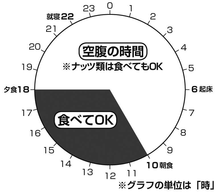 f:id:tenpomorimori0604:20210518235835p:plain