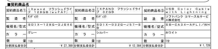 付属品の電子契約書