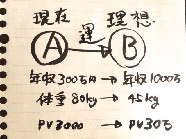 f:id:tensaychang:20160226165031j:plain