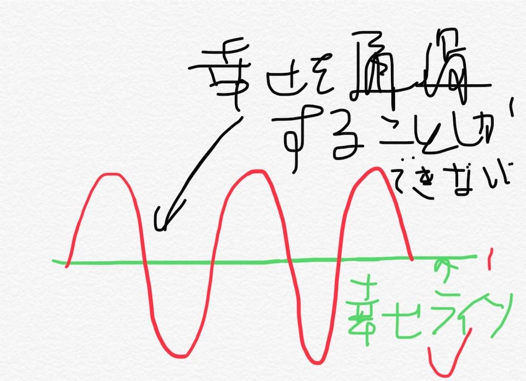 f:id:tenshimandala:20190618010437j:image