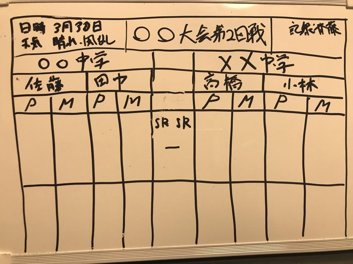 f:id:tenshinhon:20200328193403j:plain