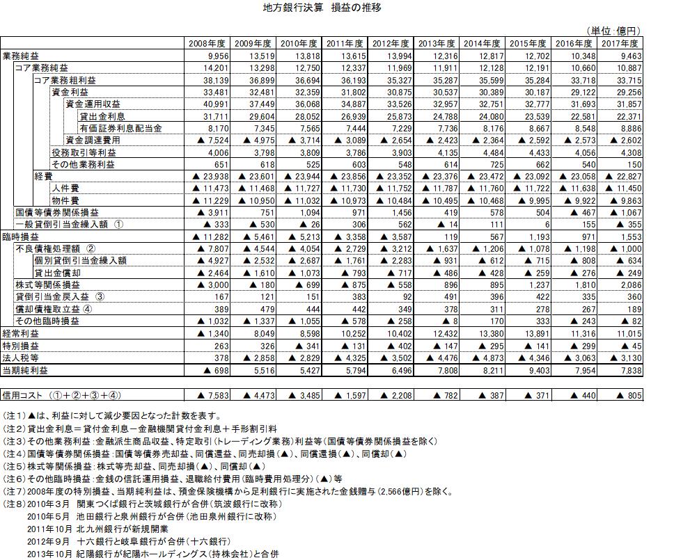 f:id:tensho_kitazawa:20180816165654p:plain