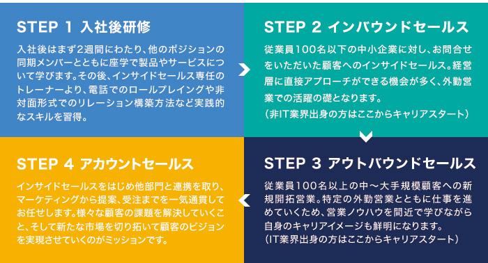 f:id:tensyokuhikaku:20170123201049p:plain