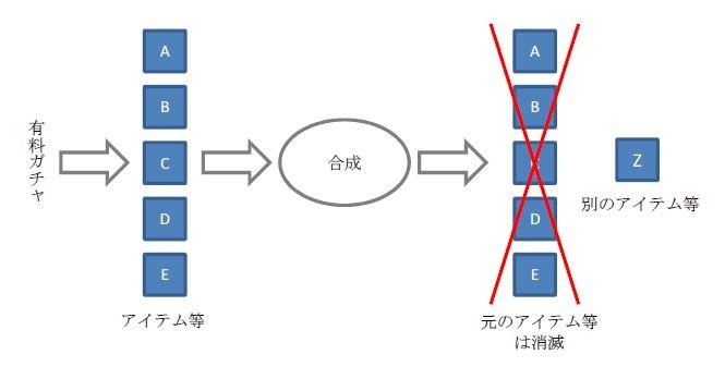 f:id:tenten99:20120702001053j:image:w360