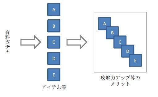 f:id:tenten99:20120702001058j:image:w360