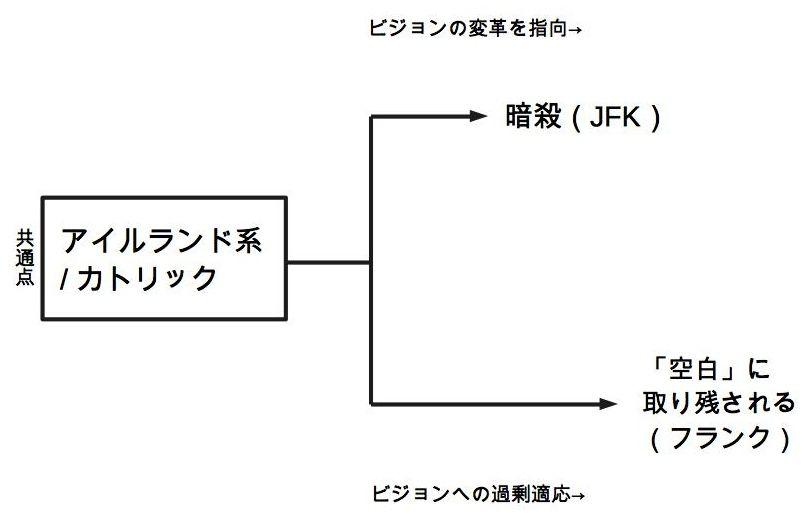 f:id:tentofour:20200126025628j:plain