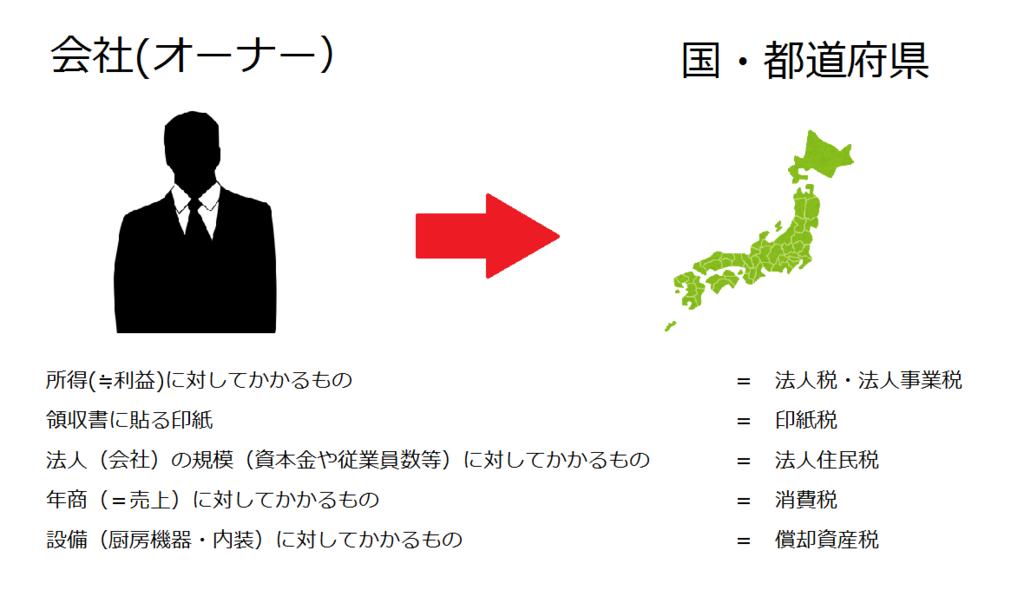 f:id:tentsu_media:20151228154044p:plain