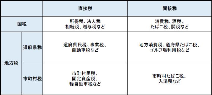 f:id:tentsu_media:20160104152059p:plain