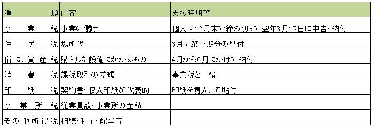 f:id:tentsu_media:20160127102703p:plain