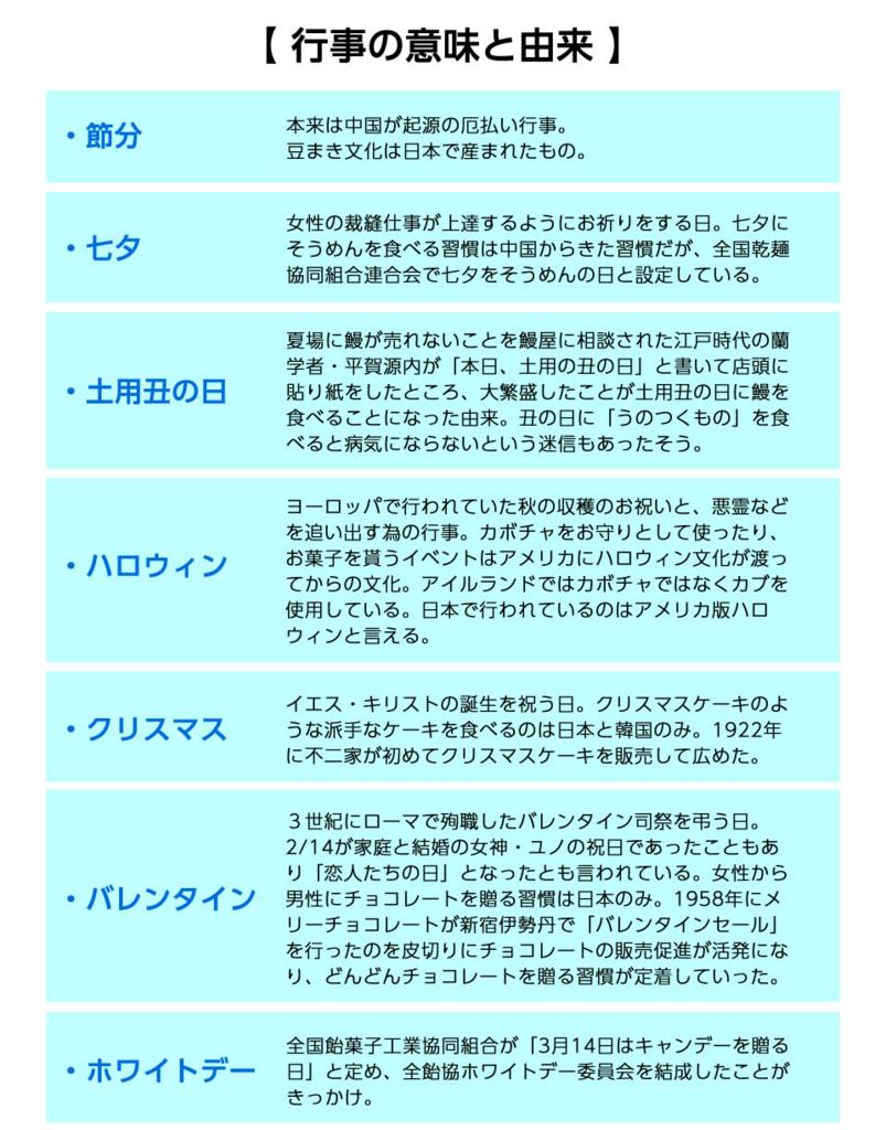 f:id:tentsu_media:20160202165559j:plain