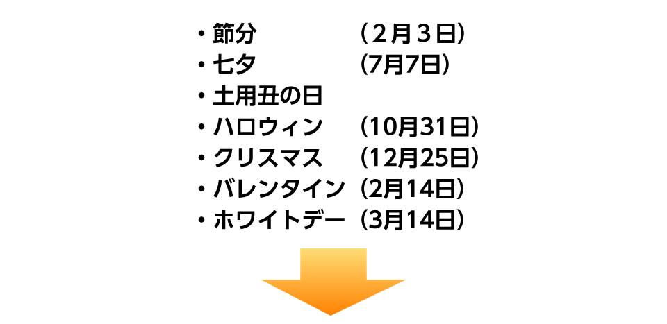 f:id:tentsu_media:20160202172647j:plain