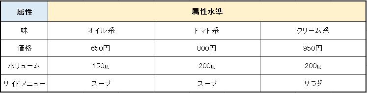 f:id:tentsu_media:20160525114559p:plain