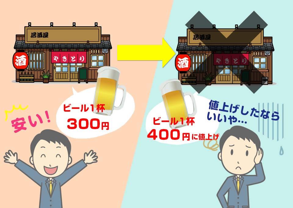 f:id:tentsu_media:20160525141215j:plain