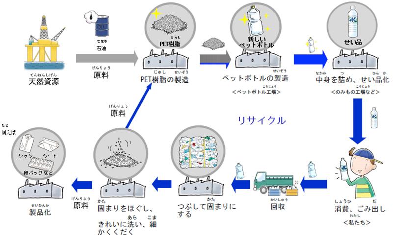 f:id:tentsu_media:20161013171440j:plain