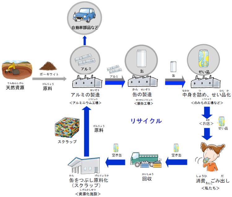 f:id:tentsu_media:20161013171515j:plain