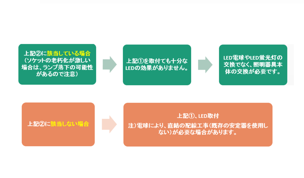 f:id:tentsu_media:20170111164439p:plain