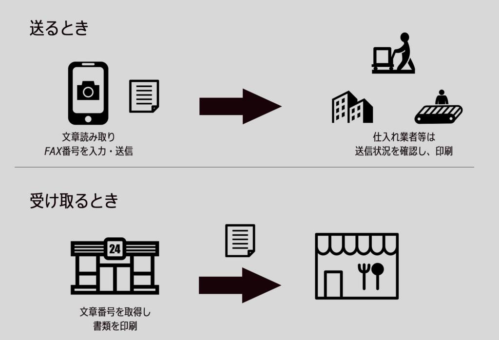 f:id:tentsu_media:20170210172832j:plain
