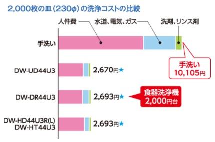 f:id:tentsu_media:20170821105738j:plain