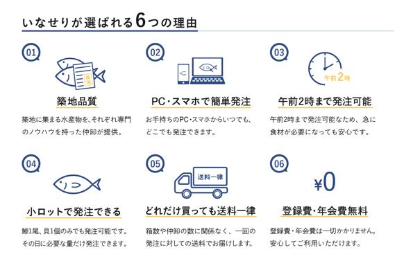 f:id:tentsu_media:20170825184036j:plain