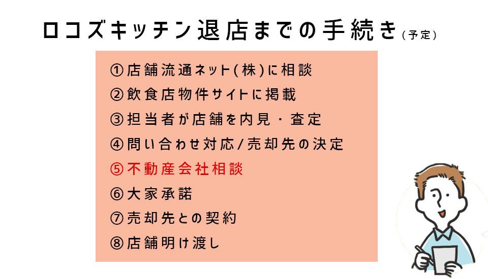 f:id:tentsu_media:20171027121630j:plain