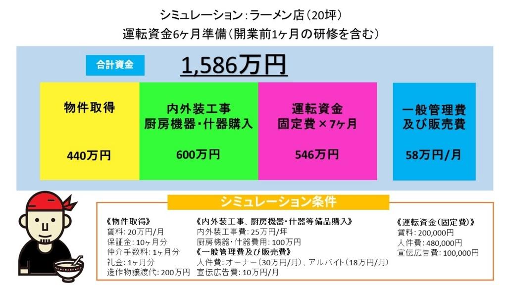 f:id:tentsu_media:20171219130255j:plain