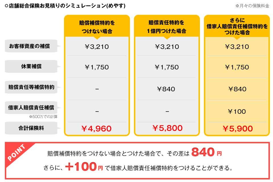 f:id:tentsu_media:20180323182033j:plain