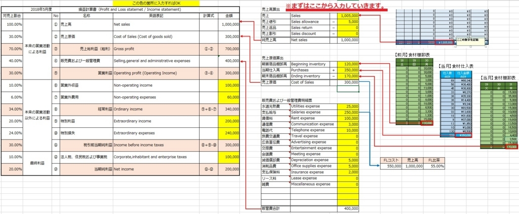 f:id:tentsu_media:20180528155925j:plain
