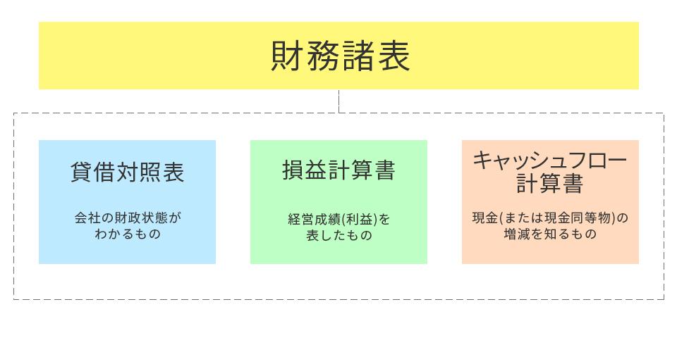 f:id:tentsu_media:20180529122157j:plain