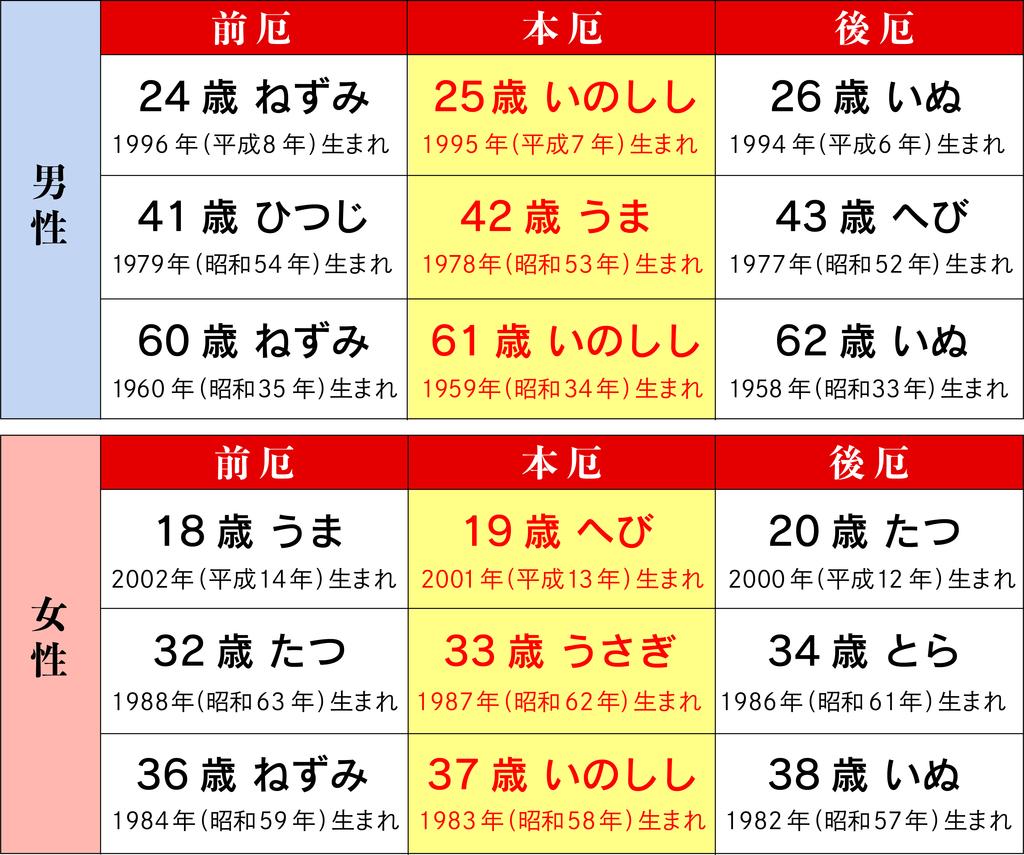 f:id:tentsu_media:20181219165729j:plain