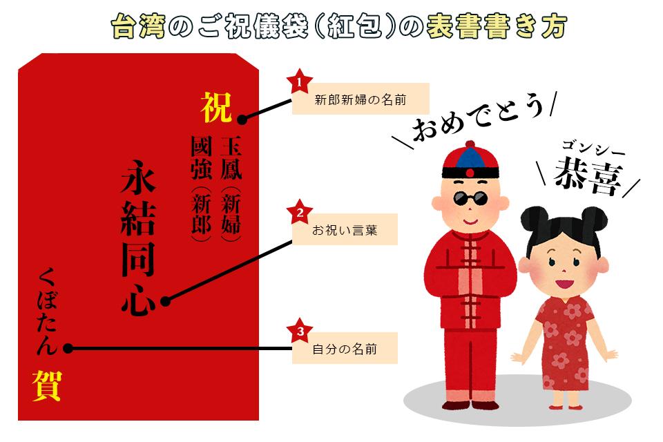台湾 ご祝儀の表書書き方 結婚 紅包
