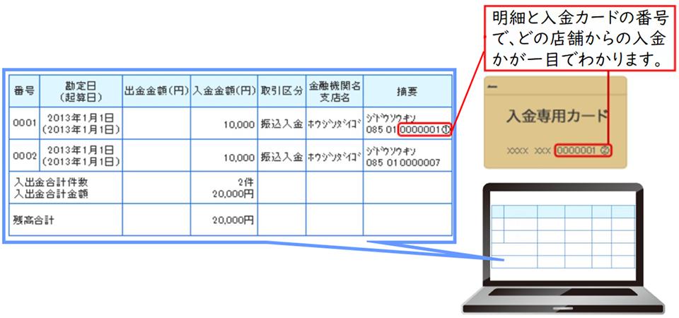 f:id:tentsu_media:20190617105105p:plain