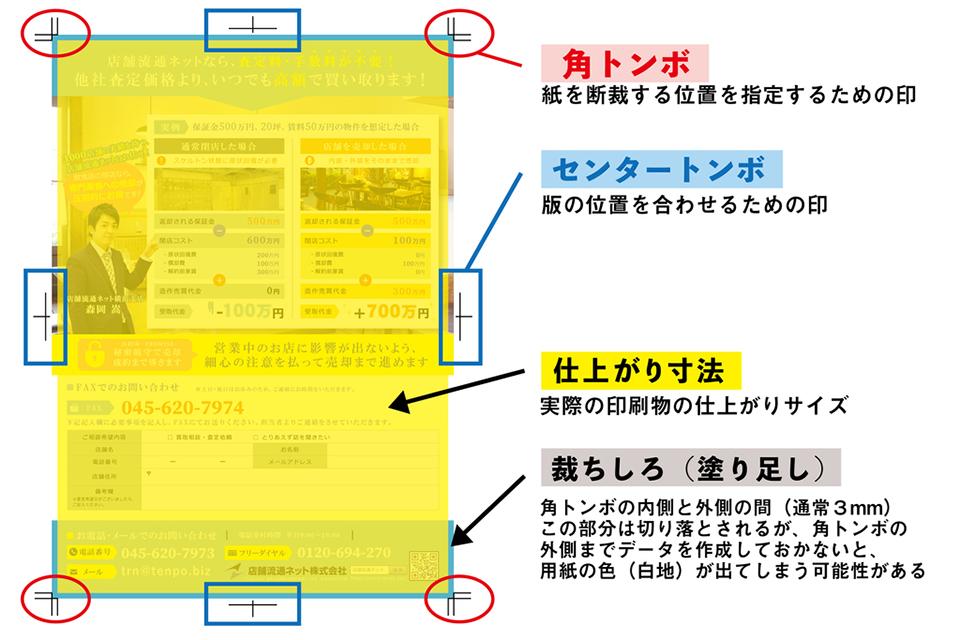 f:id:tentsu_media:20190617113339j:plain