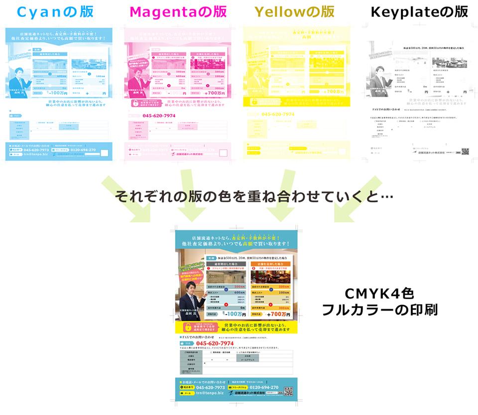 f:id:tentsu_media:20190617113434j:plain