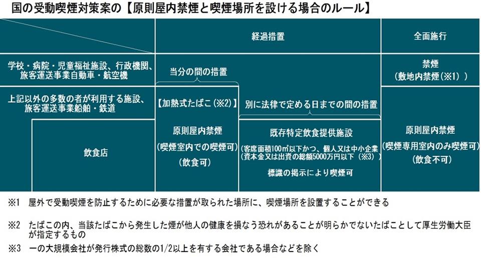 f:id:tentsu_media:20190620143550j:plain