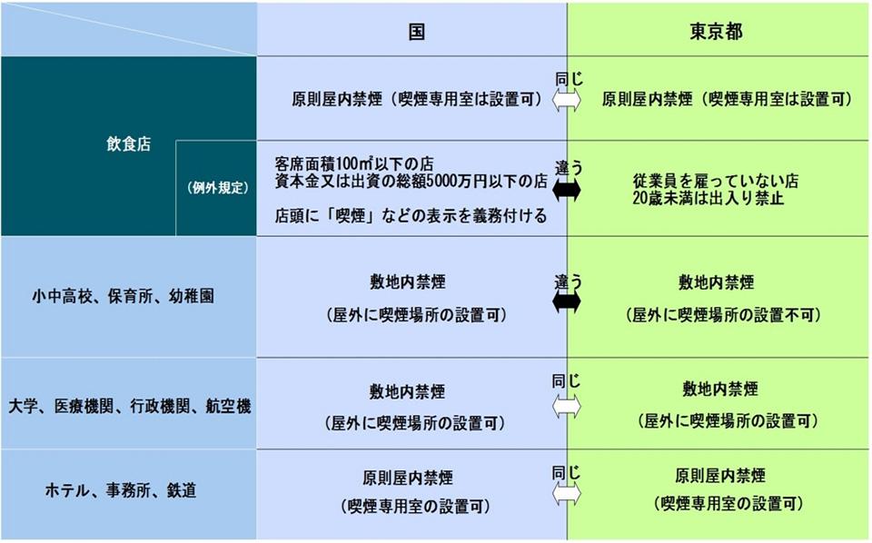 f:id:tentsu_media:20190620143701j:plain