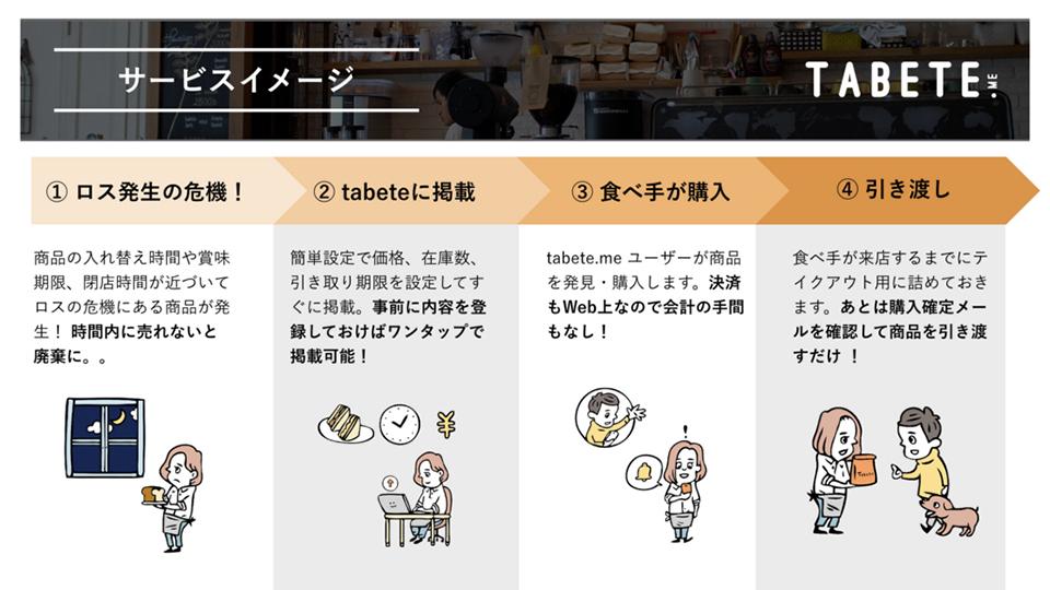 f:id:tentsu_media:20190621131713j:plain