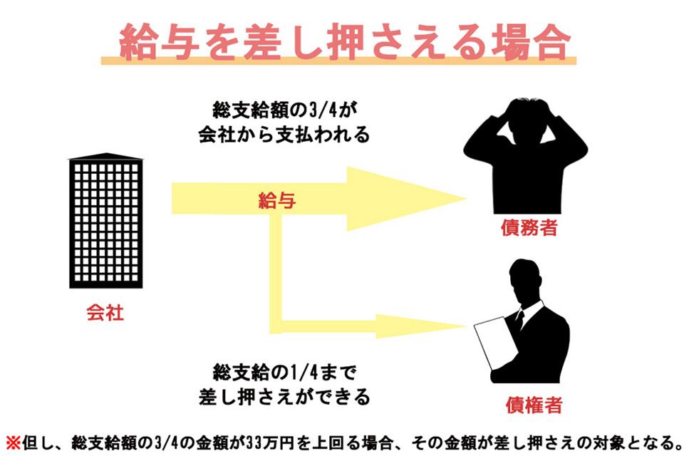 f:id:tentsu_media:20190701144240j:plain