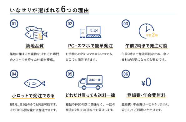 f:id:tentsu_media:20190701162211j:plain