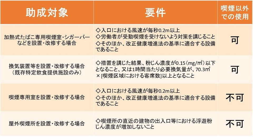 f:id:tentsu_media:20190703125419j:plain
